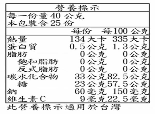 [COSCO代購] W130032 Paradise Green 芒果乾 1公斤