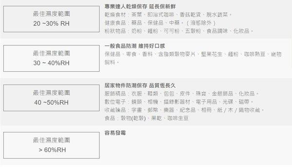收藏家 全新升級 AD-72P 暢銷經典防潮箱 72公升 砂紋烤漆【保固5年】