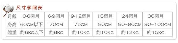 【奇買親子購物網】小獅王辛巴simba花漾反袖肚衣(60m/70cm)-(藍/粉紅/黃色)