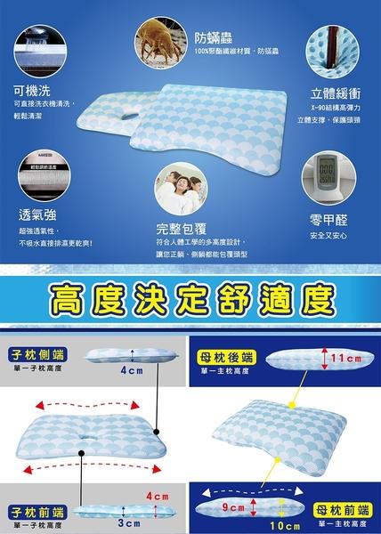 【X水洗枕】Yamakawa 人體工學三次元定位快眠枕(子母枕4件)