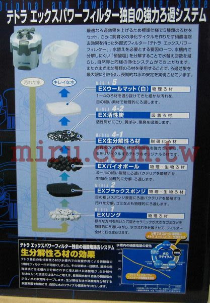 【西高地水族坊】德國Tetra EX90 EX POWER 90方桶(圓)過濾器
