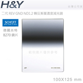 EGE 一番購】H&Y 二代GND Reverse 反向 玻璃方形漸層鏡片 ND1.2 ND16 德國肖特玻璃 Z系列【公司貨】