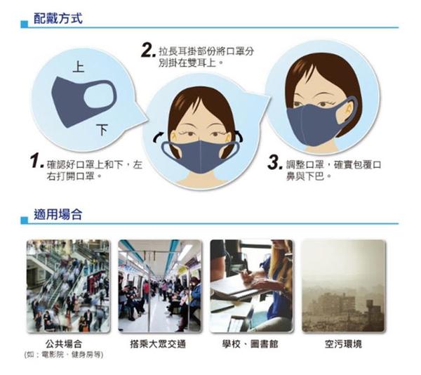 【防護盾SK】通過TTRI國家標準超細纖維立體水洗口罩(3入/包)x5包