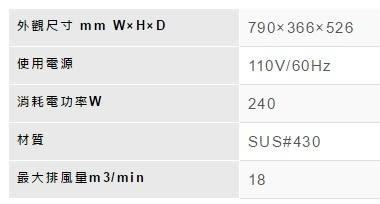 【歐雅系統家具】林內 Rinnai 電熱除油排油煙機 RH-8025A(80CM)