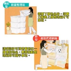 【收納屋】58L 特大前掀式直取收納箱 (二入/組)