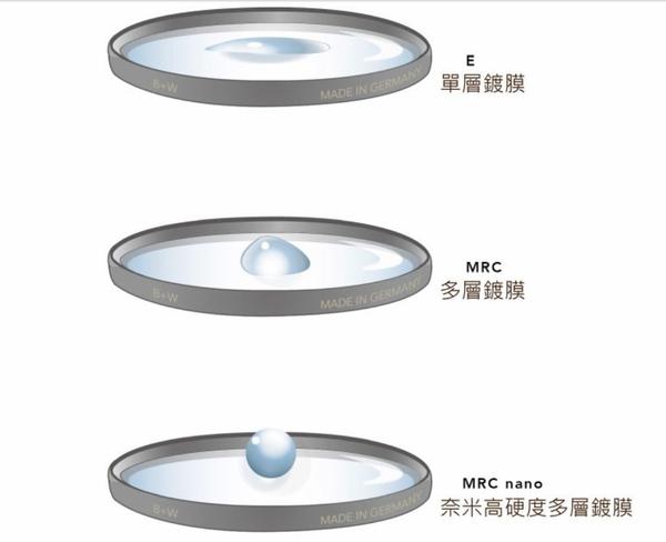 B+W XS-PRO 803 ND 0.9 ND8 MRC nano 77mm 高硬度奈米鍍膜 減3格【公司貨】BWF