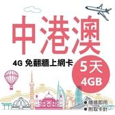中港澳通用 中國網卡 5天4GB上網卡 4G網速 免翻牆 隨插即用 網路卡 網卡 上網卡