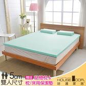 House Door 大和布套 5cm乳膠床墊抗菌保潔組-雙人5尺(水湖藍)