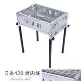 凱堡 日式大爐身烤肉爐【O02047】