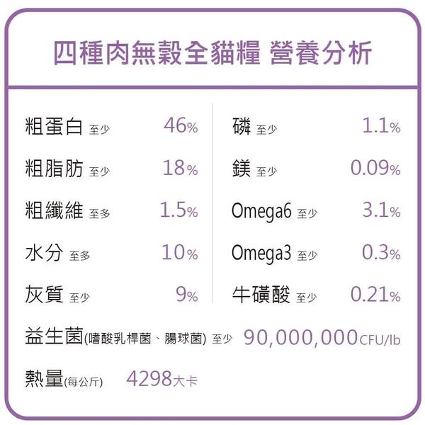 【SofyDOG】Go!84%高肉量無穀系列 四種肉 全貓配方 8磅 飼料 貓飼料