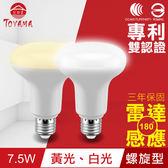 【TOYAMA特亞馬】LED雷達感應燈7.5W E27螺旋型
