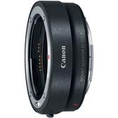 【無盒 拆賣】Canon 鏡頭轉接環 EF-EOS R 無控制環【平行輸入】WW
