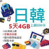 日本 韓國 日韓通用 5天4GB上網卡 4G網速 免設定 免開卡 隨插即用 上網 上網卡 網路 網路卡