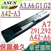 ASUS 電池-華碩 A3,Z9100,Z9200,Z9100ER,Z9100G, Z9100L,Z9100N,90-NA51B2100,A42-A6,A42-Z9