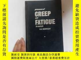 二手書博民逛書店PROCESSES罕見OF CREEP AND FATIGUE