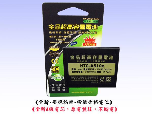 【全新-安規認證電池】HTC Wildfire S 野火S (A510e) 二代野火機 原電製程