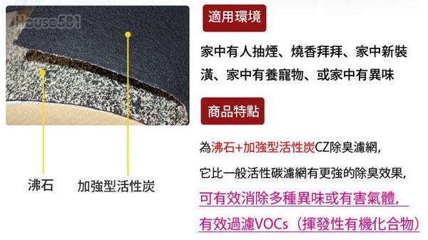 《現貨立即購》~台灣製免剪裁濾材~ 加強除臭型 CZ沸石活性碳濾網*4 (18250/18200/17250/17200 適用)