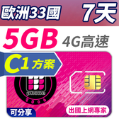 【TPHONE上網專家】歐洲全區移動C1方案 33國 7天 超大流量5GB高速上網 插卡即用 不須開通