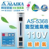 【有燈氏】阿拉斯加 窗型 進氣機 進排氣 鋁門窗適用 110V【AS-5368】