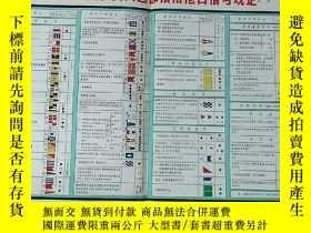 二手書博民逛書店罕見《中華人民共和國交通部沿海港口信號規定》(一、二)Y2389