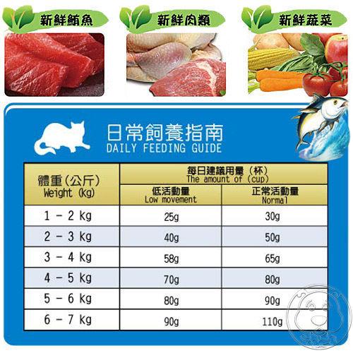 【培菓平價寵物網】國民品牌HappyCat《快樂貓》鮪魚雞肉高嗜口貓飼料體驗包50g(限購1包)