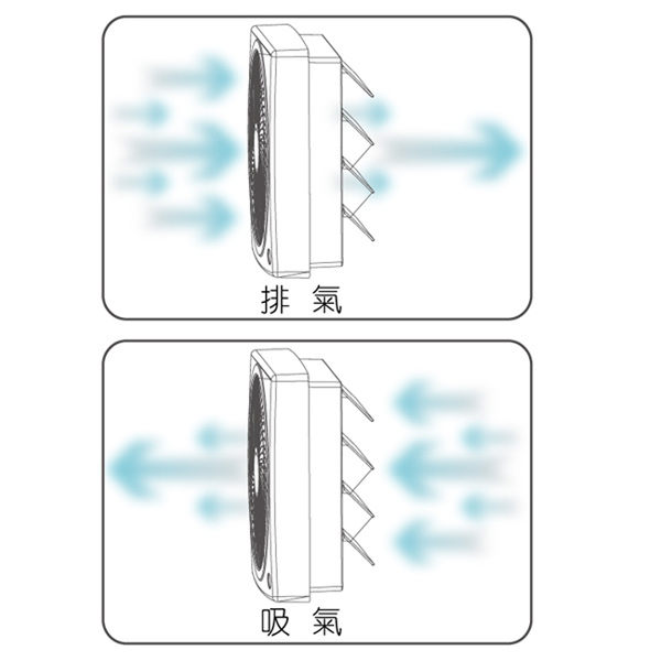 ★ 勳風 ★ 12吋DC直流變頻循環吸排扇 HF-7212