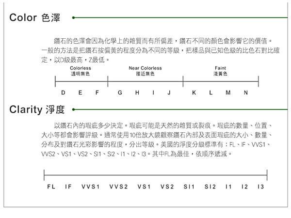 【LECRIN翠屋珠寶】心心相印0.13克拉美鑽墬-雙色(不含鍊)
