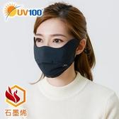 UV100 防曬 抗UV 石墨烯遠紅保暖口罩-眼角防護