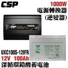 【CSP】電源轉換器+循環儲電電池 正弦...