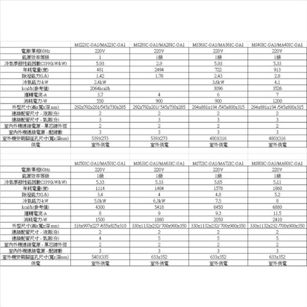 東元【MS28IC-GA1/MA28IC-GA1】變頻精品系列分離式冷氣4坪(含標準安裝)