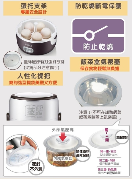 現貨 HERAN 禾聯 HSC-1101 1.3L 攜帶式多功能單層蒸鍋 食品級PP材質 不鏽鋼蒸碗 手壓式氣密蓋