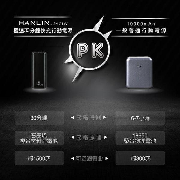 【 全館折扣 】極速30分鐘快充行動電源 最新 石墨烯 雙向 閃充 行動電源 HANLIN329SMC1W