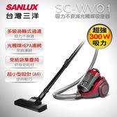 SANLUX  三洋吸力不衰減光觸媒吸塵器SC WV01