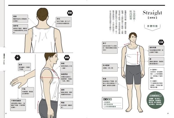 骨架分析X基因色彩=省時、省錢又省力的最強男子選衣法