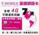 美國T-mobile原廠不降速吃到飽上網卡,可用於加拿大及墨西哥,含境內免費通電話、簡訊