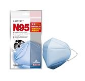 萊潔N95醫療防護口罩-海洋藍(2片入/袋)