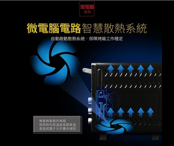 ◤贈3D旋轉烤籠+翅膀烤盤+原廠攪拌器◢YAMASAKI 山崎家電 微電腦45L電子控溫不鏽鋼全能電烤箱SK-4680M