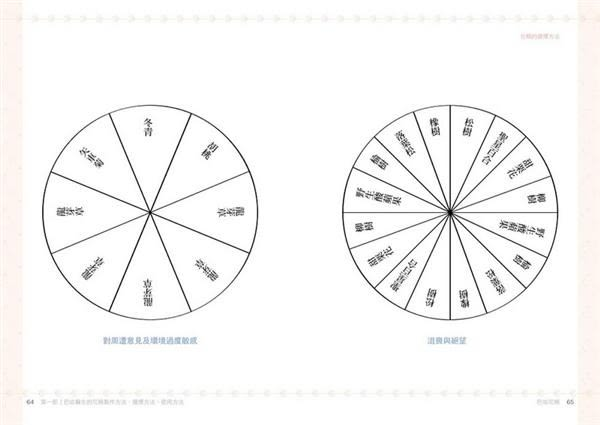 巴哈花精應用指南:獨創38種花精冥想練習,幫你釋放情緒壓力