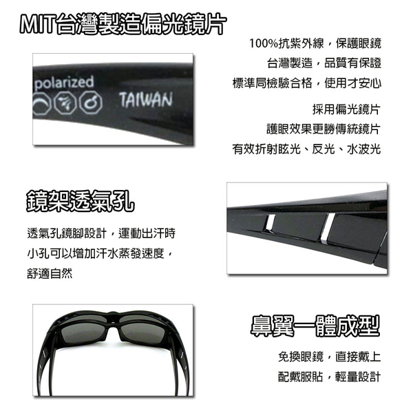 MIT偏光套鏡太陽眼鏡 眼鏡族首選 抗UV400 超輕量設計 防眩光 反光 檢驗合格