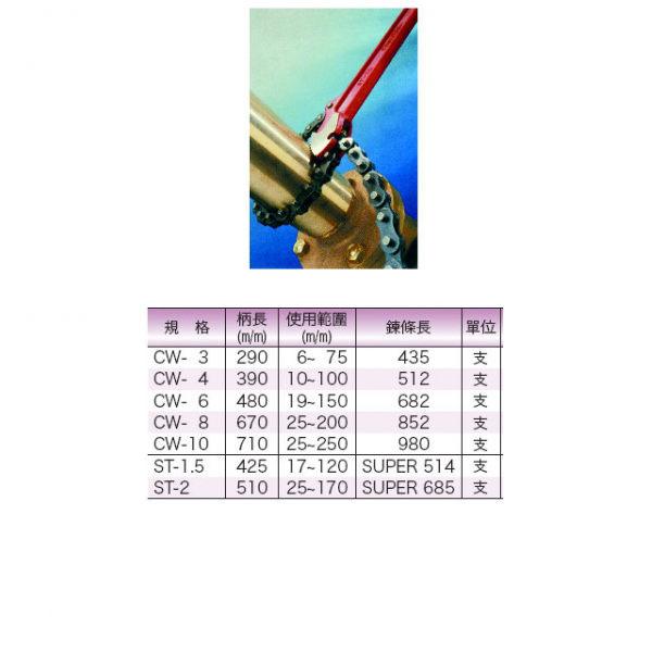 HIT 鏈管鉗 CW-6 日本製