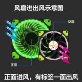 12cm電腦機箱日食雙光環光圈極光風扇遙控幻彩變色RGB靜音散熱器