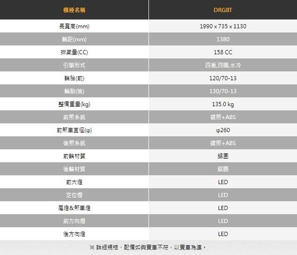 2020年 SYM 三陽機車 龍 DRG 158 雙碟煞 ABS 怠速熄火 六期