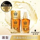 Gliss6重奇蹟精萃修護髮油