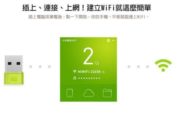 小米隨身WIFI 分享器/USB無線網卡 IP分享器 網路卡【Mr.1688先生】