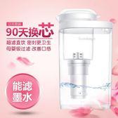 日本原裝鬆克凈水壺廚房凈水器家用直飲自來水凈水盃過濾水壺濾芯 熊貓本