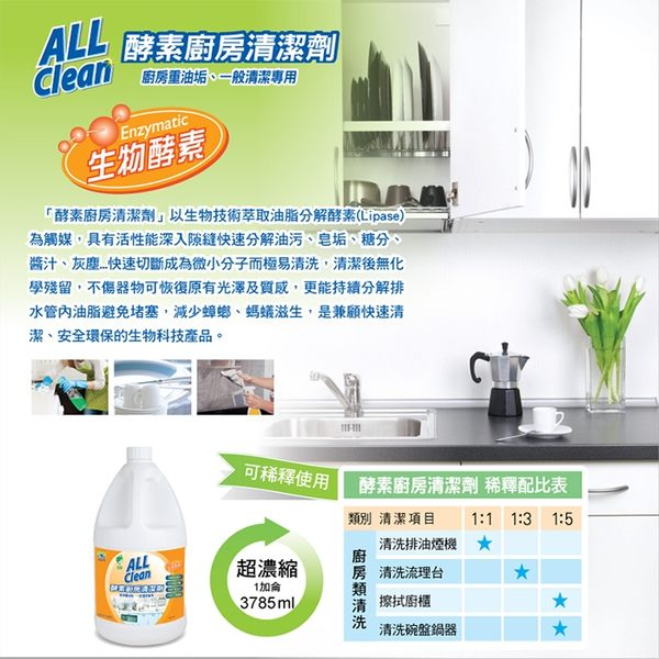 《多益得》All Clean酵素廚房清潔劑5 加侖