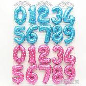 英文字母數字氣球鋁膜寶寶兒童滿月百日周歲生日派對佈置裝飾用品