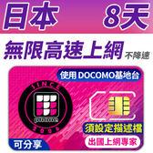 【TPHONE上網專家】日本DOCOMO 8天 無限4G高速上網卡 不降速 原裝訊號 須設定描述檔