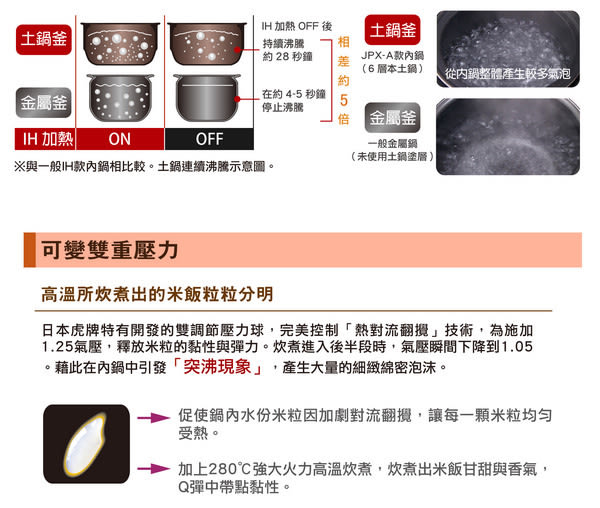TIGER虎牌 頂級款6人份土鍋壓力IH炊飯電子鍋JPX-A10R-KX