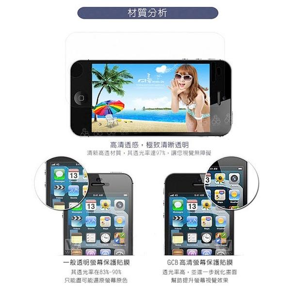 ZB633KL 亮面 ASUS ZenFone Max M2 軟膜 螢幕貼 手機 保貼 保護貼 非滿版 軟貼膜 螢幕保護 膜 貼